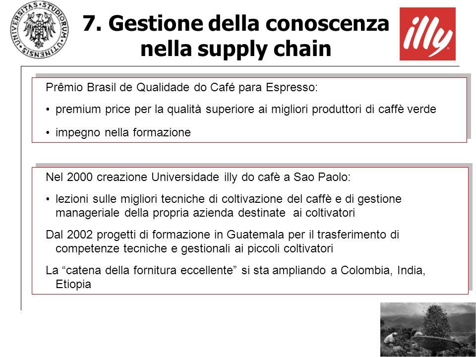 7. Gestione della conoscenza nella supply chain