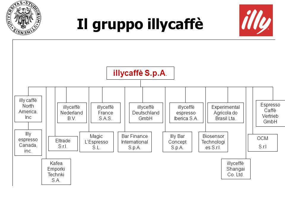 Il gruppo illycaffè illycaffè S.p.A. Illy espresso Canada, inc.