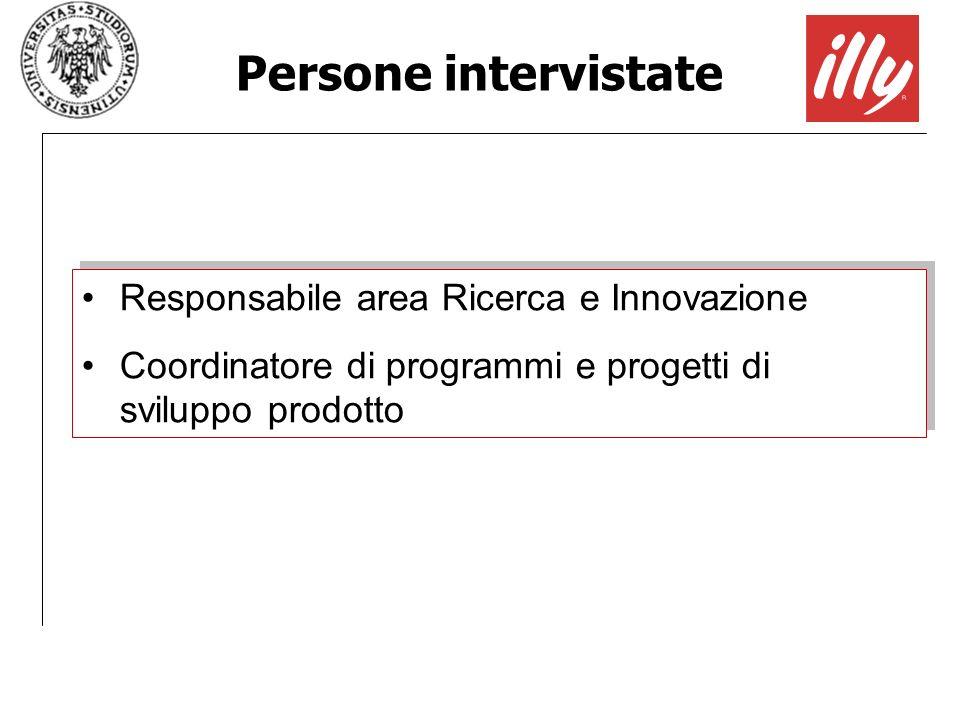 Persone intervistate Responsabile area Ricerca e Innovazione