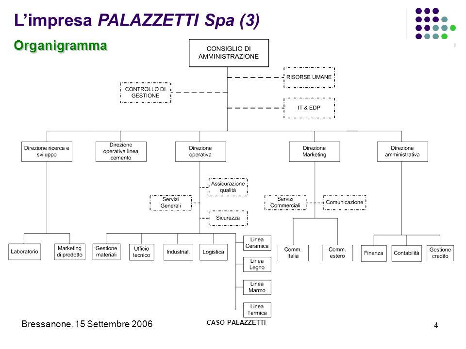 L'impresa PALAZZETTI Spa (3)