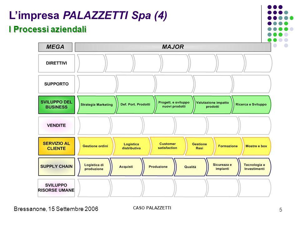 L'impresa PALAZZETTI Spa (4)