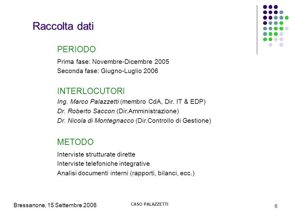 Raccolta dati PERIODO INTERLOCUTORI METODO