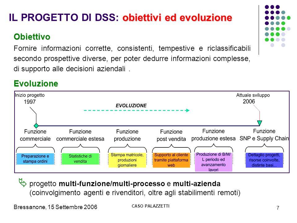 IL PROGETTO DI DSS: obiettivi ed evoluzione