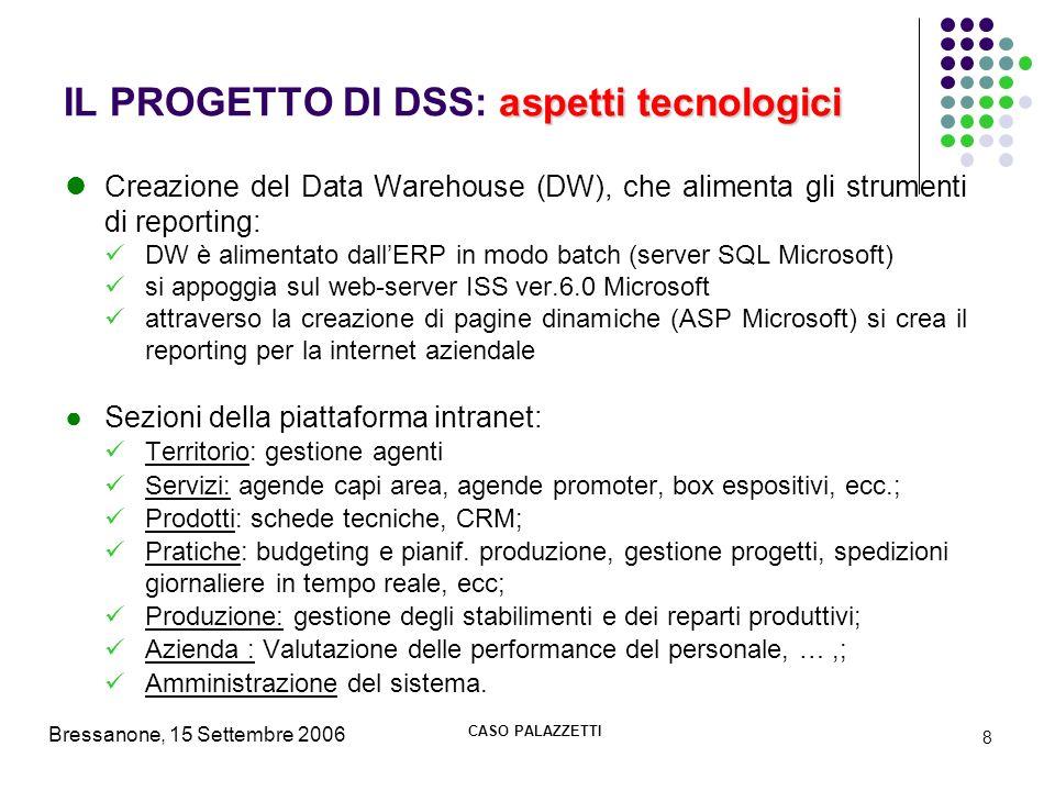 IL PROGETTO DI DSS: aspetti tecnologici