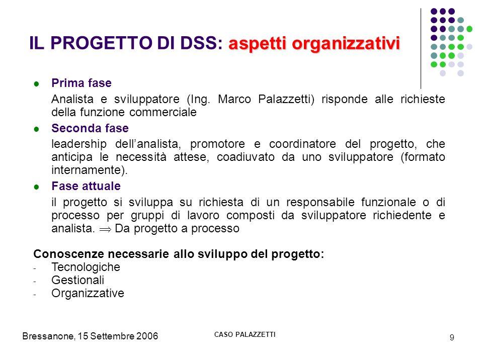 IL PROGETTO DI DSS: aspetti organizzativi