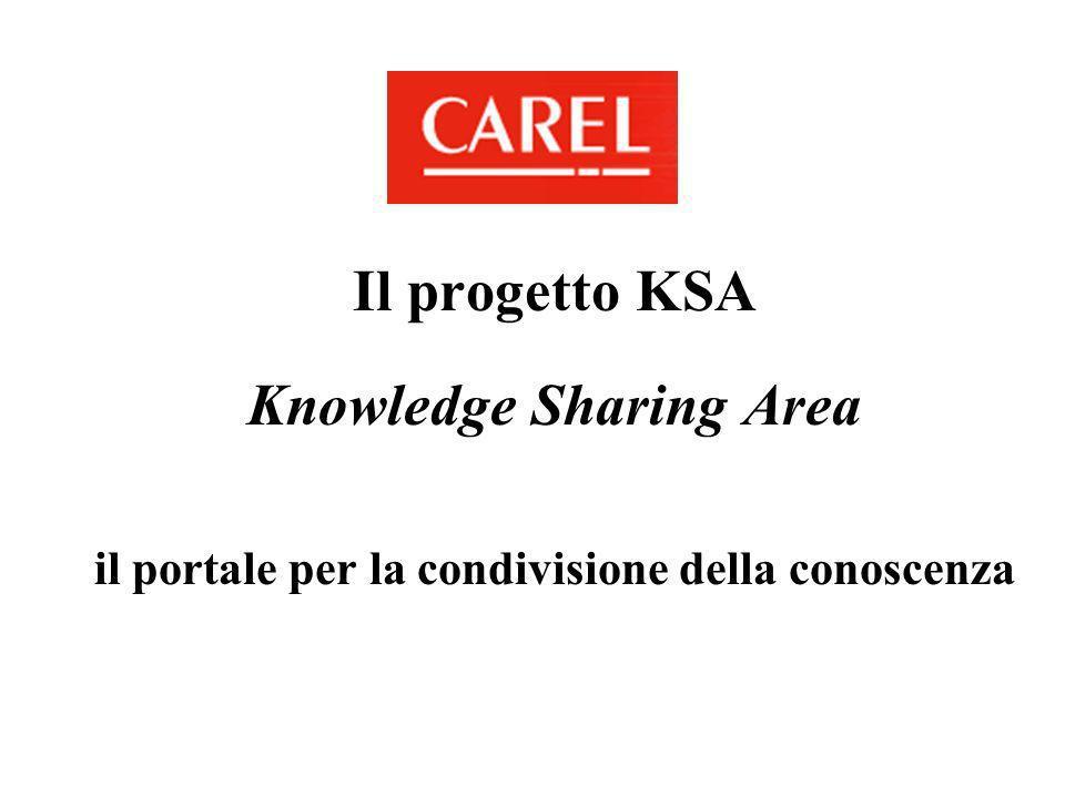 Knowledge Sharing Area il portale per la condivisione della conoscenza