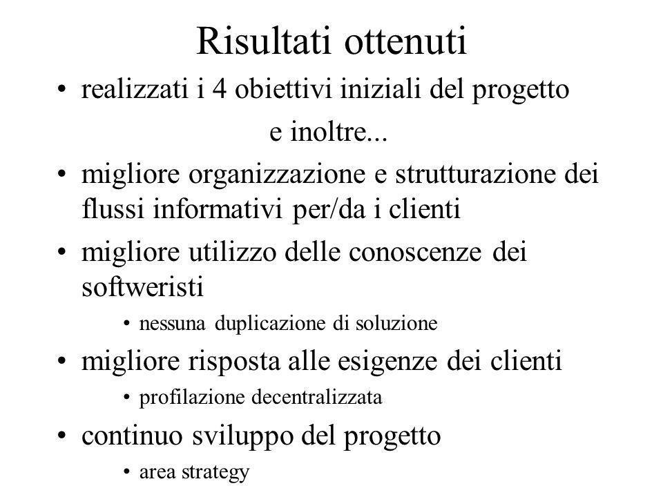 Risultati ottenuti realizzati i 4 obiettivi iniziali del progetto