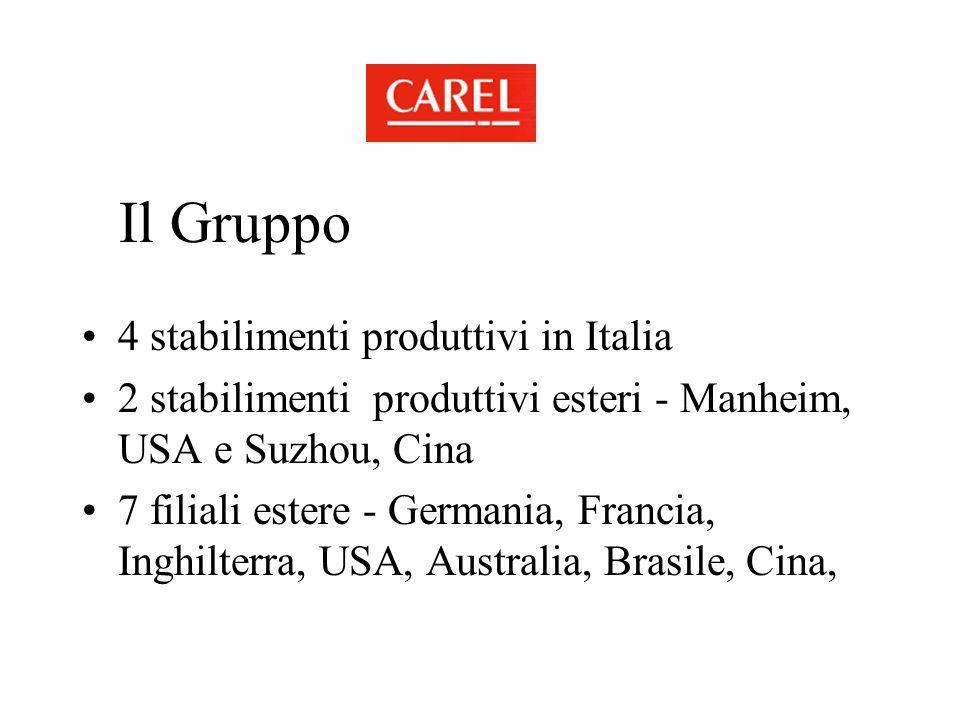 Il Gruppo 4 stabilimenti produttivi in Italia