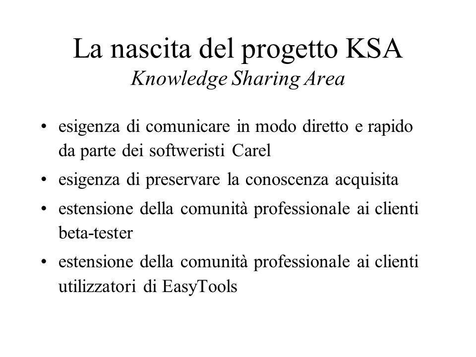 La nascita del progetto KSA Knowledge Sharing Area
