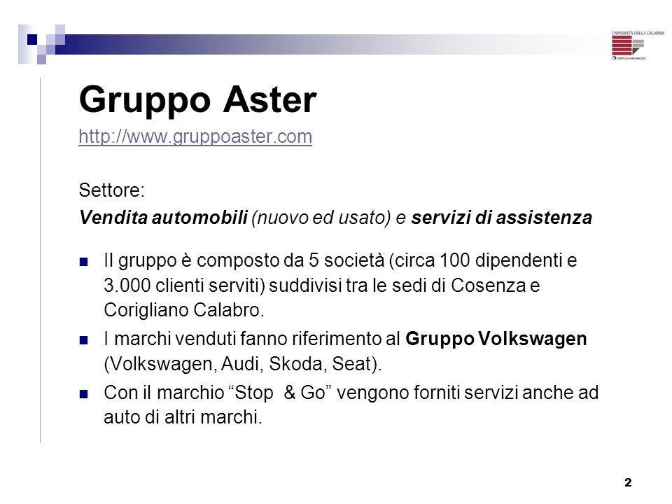 Gruppo Aster http://www.gruppoaster.com Settore: