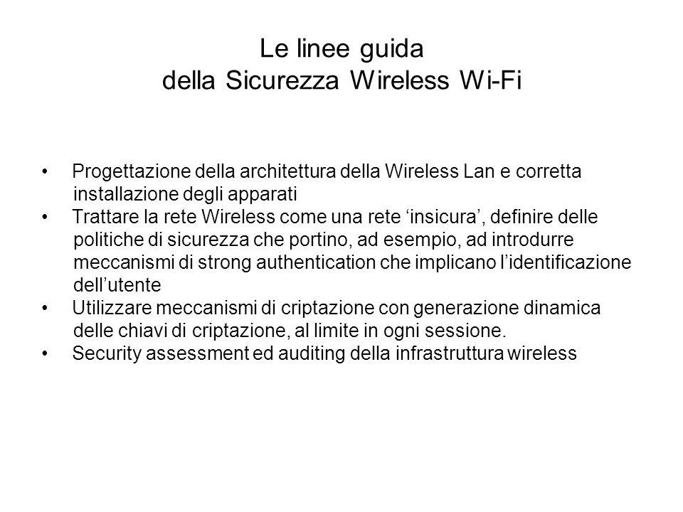 Le linee guida della Sicurezza Wireless Wi-Fi