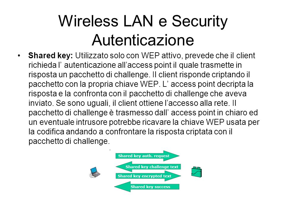 Wireless LAN e Security Autenticazione