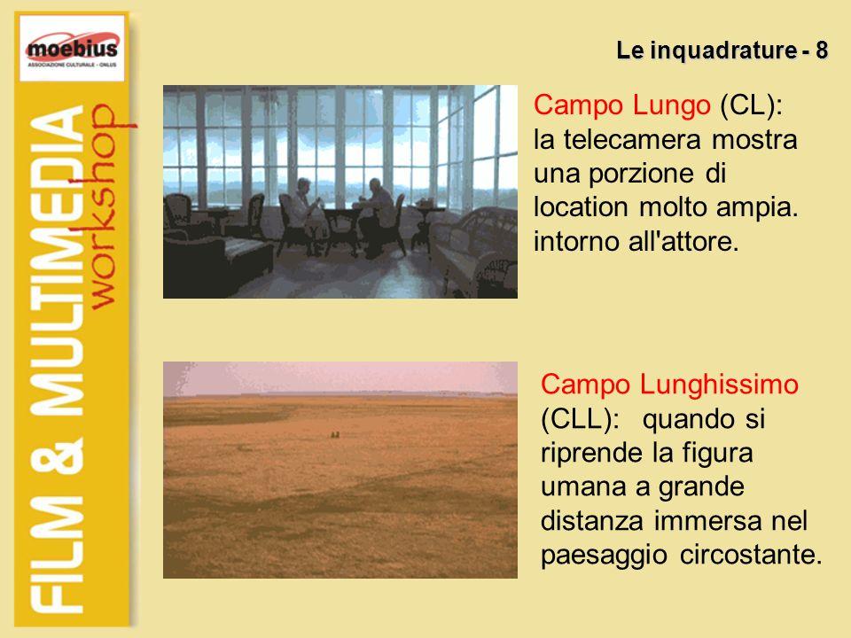 Le inquadrature - 8 Campo Lungo (CL): la telecamera mostra una porzione di location molto ampia. intorno all attore.