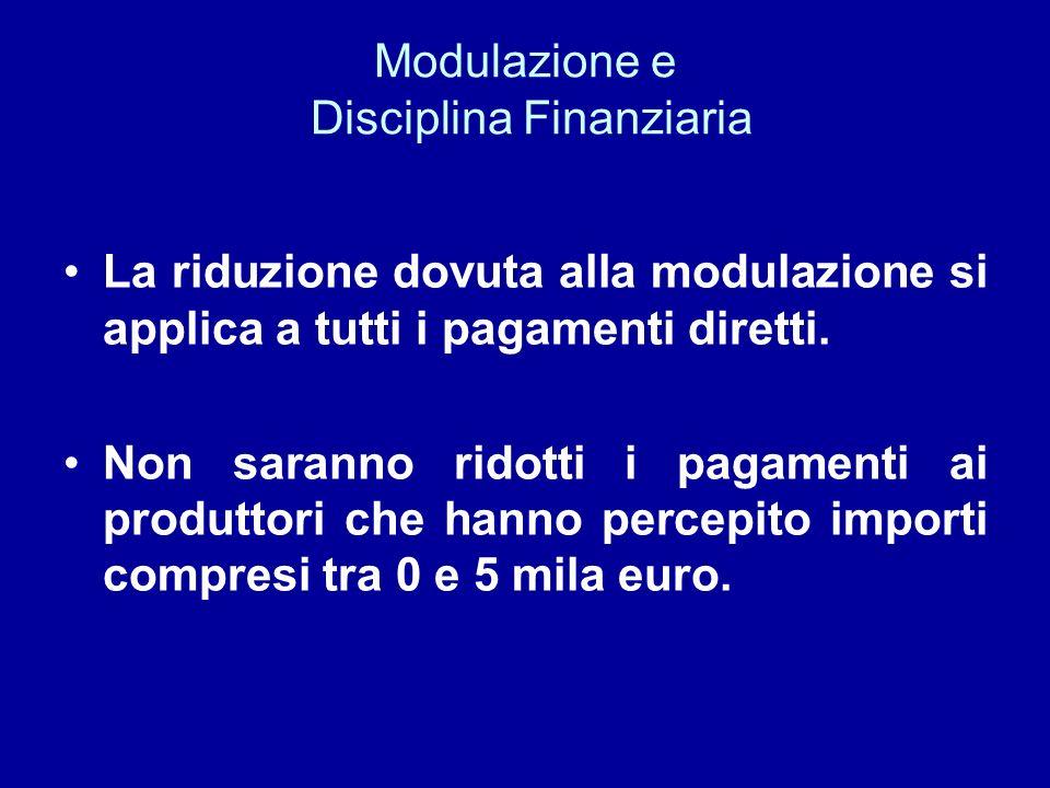 Modulazione e Disciplina Finanziaria