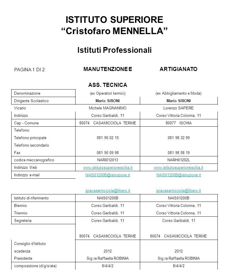 ISTITUTO SUPERIORE Cristofaro MENNELLA Istituti Professionali
