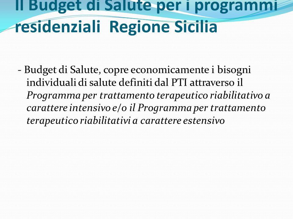 Il Budget di Salute per i programmi residenziali Regione Sicilia