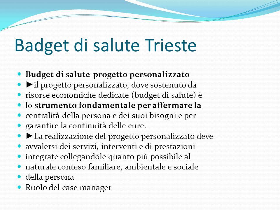 Badget di salute Trieste