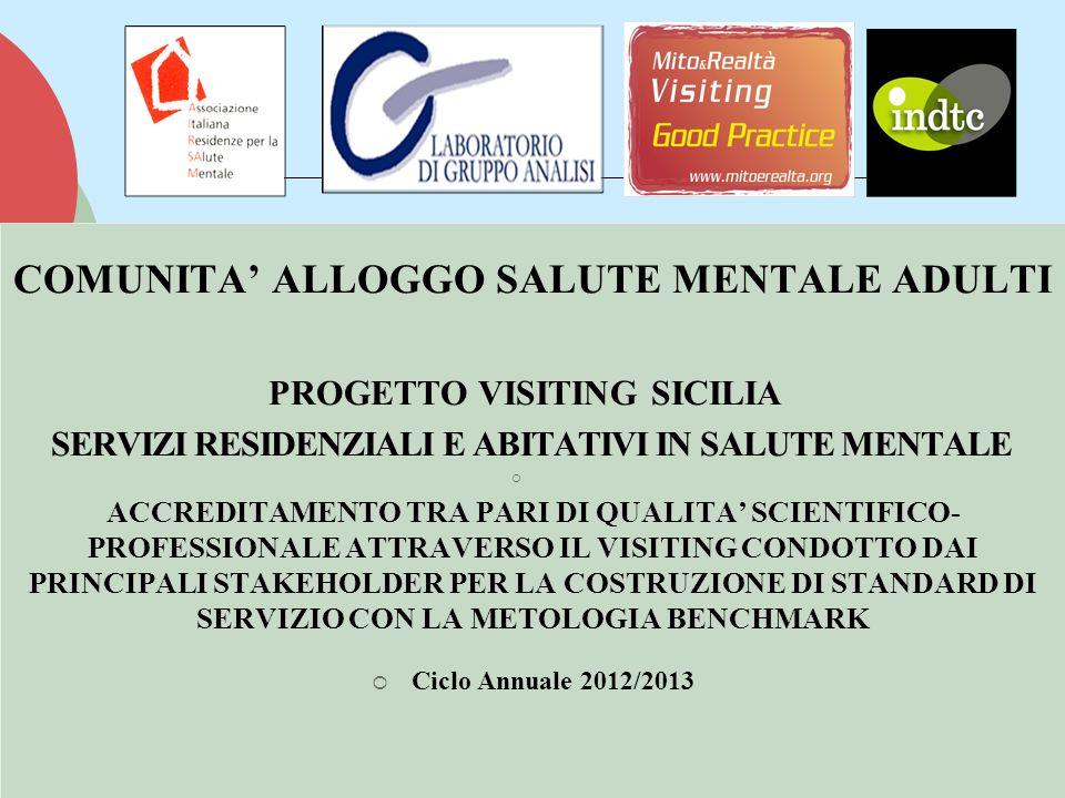 COMUNITA' ALLOGGO SALUTE MENTALE ADULTI