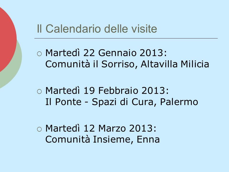 Il Calendario delle visite