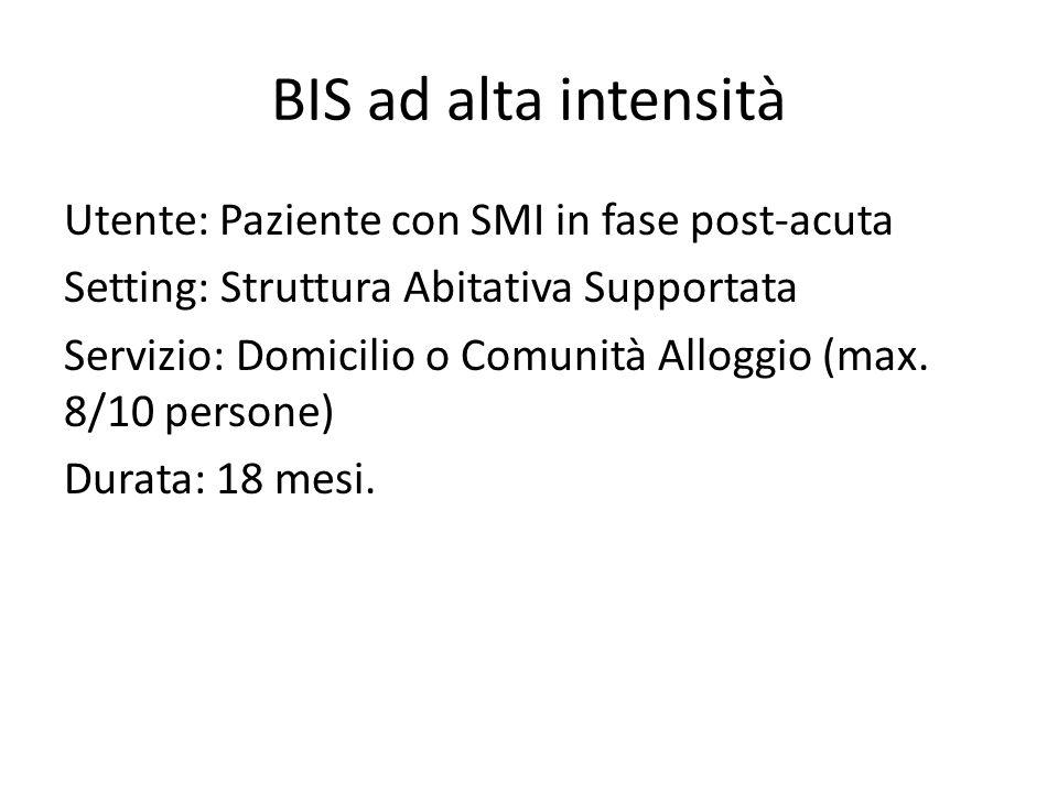 BIS ad alta intensità Utente: Paziente con SMI in fase post-acuta
