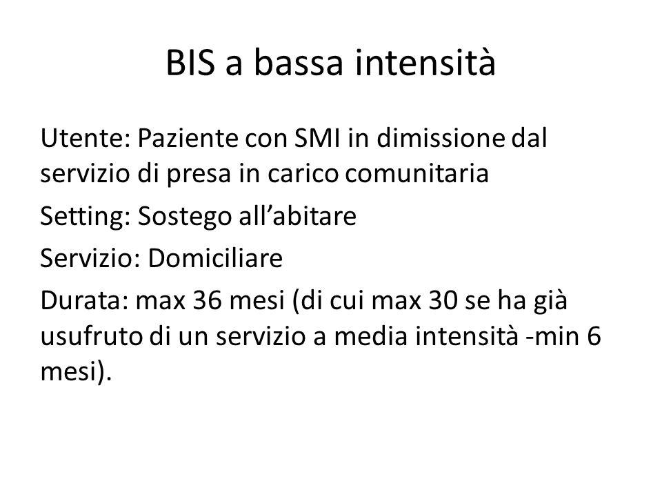 BIS a bassa intensità Utente: Paziente con SMI in dimissione dal servizio di presa in carico comunitaria.