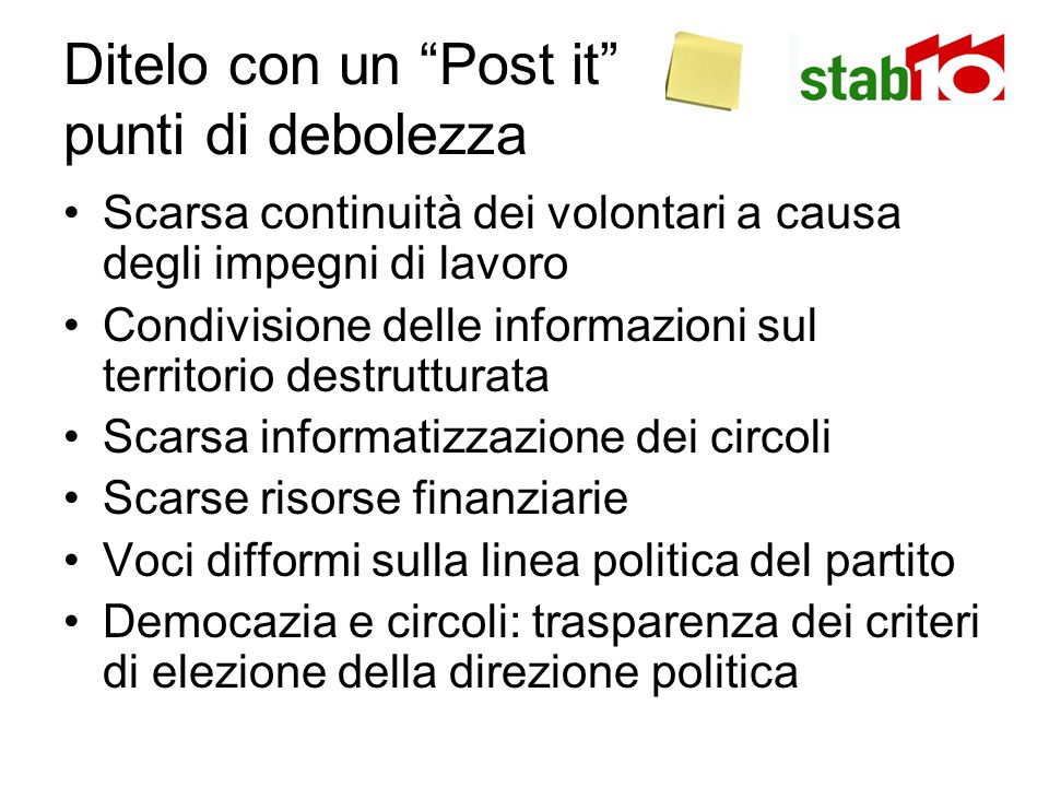 Ditelo con un Post it punti di debolezza