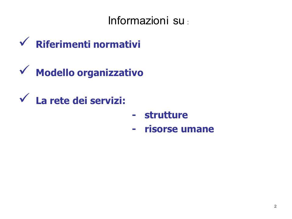 Informazioni su : Riferimenti normativi Modello organizzativo