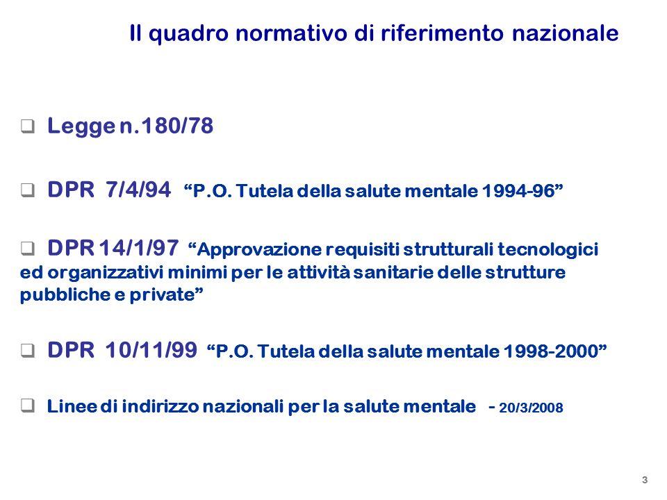 Il quadro normativo di riferimento nazionale