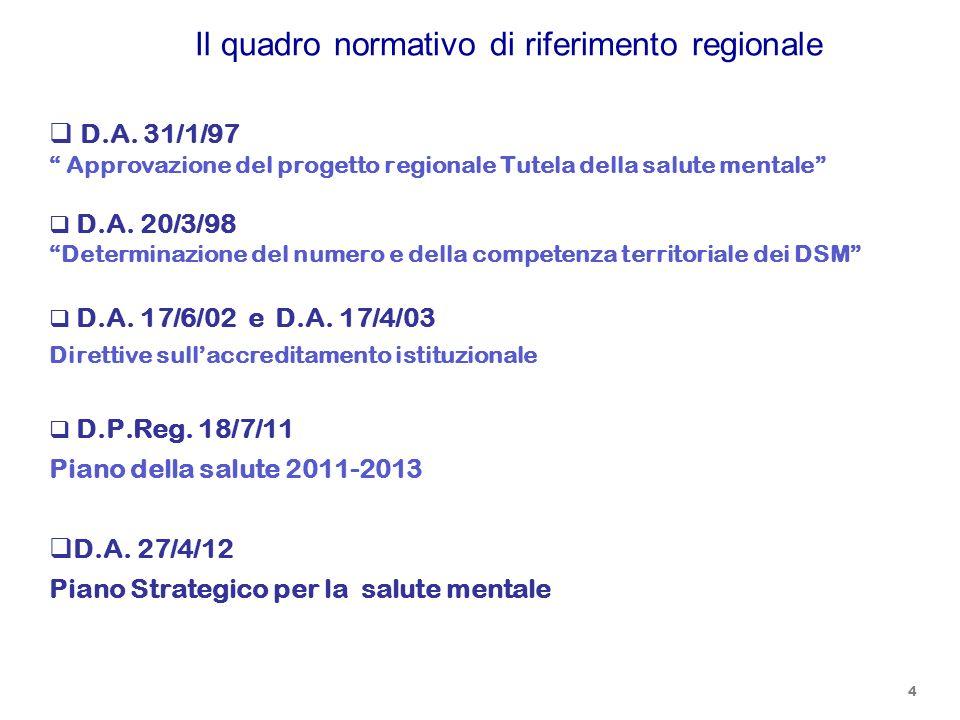 Il quadro normativo di riferimento regionale