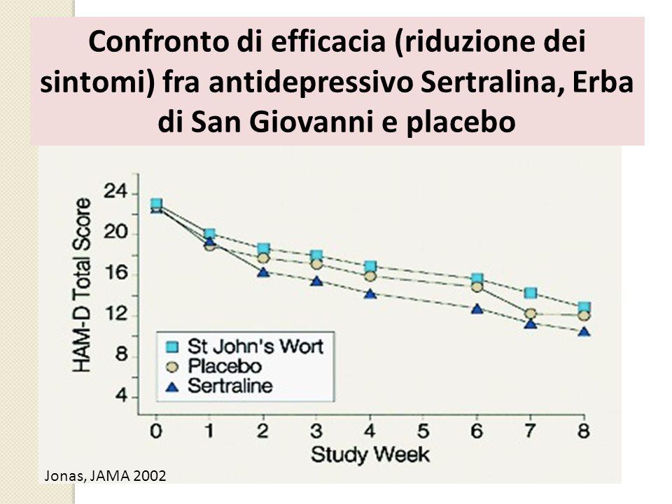 Confronto di efficacia (riduzione dei sintomi) fra antidepressivo Sertralina, Erba di San Giovanni e placebo