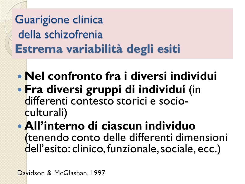 Guarigione clinica della schizofrenia Estrema variabilità degli esiti