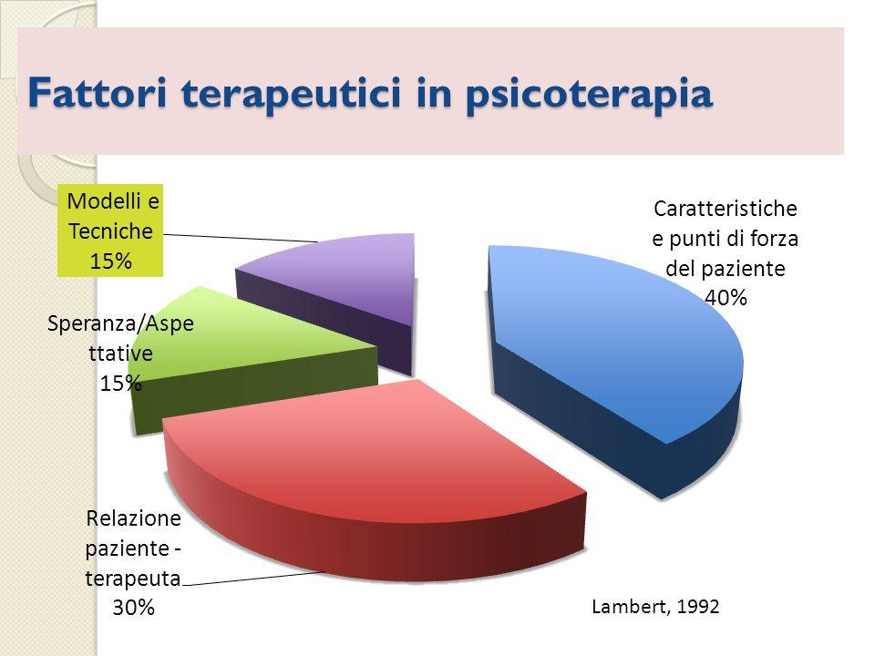 Fattori terapeutici in psicoterapia