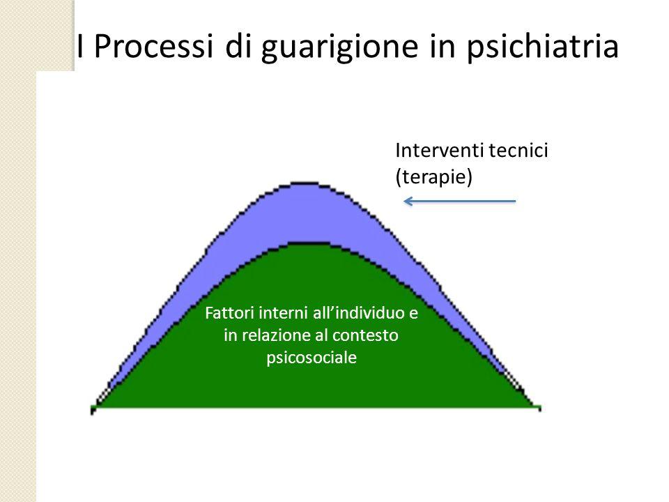 Risorse interne all'individuo in relazione al contesto psicosociale