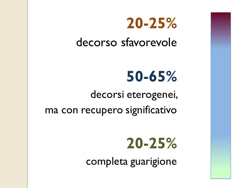 20-25% 50-65% decorso sfavorevole decorsi eterogenei,