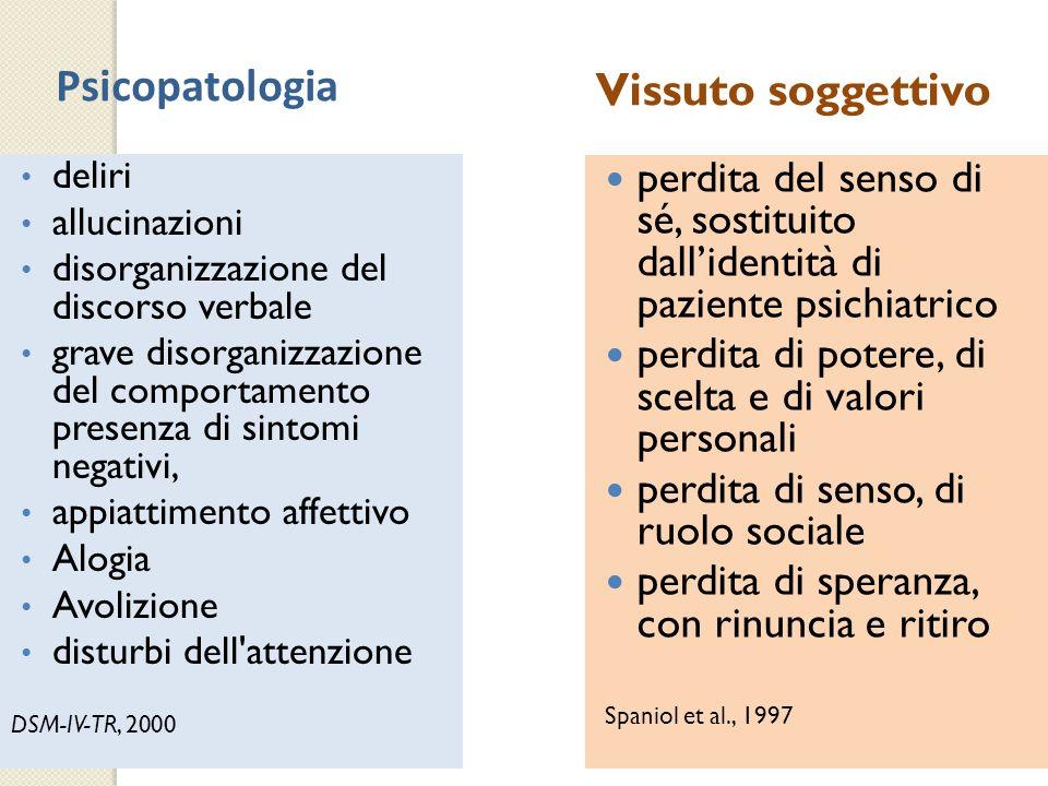 Psicopatologia Vissuto soggettivo