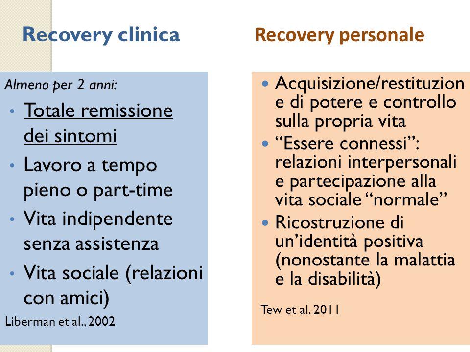 Totale remissione dei sintomi Lavoro a tempo pieno o part-time