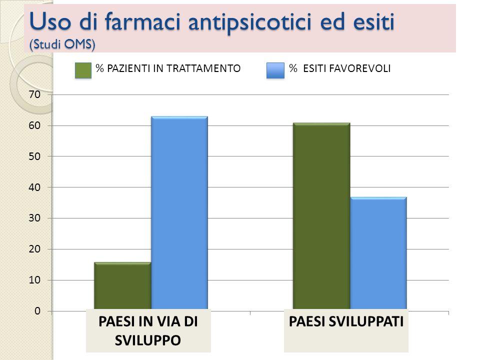 Uso di farmaci antipsicotici ed esiti (Studi OMS)