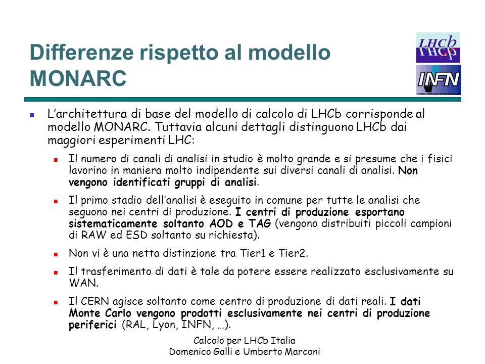 Differenze rispetto al modello MONARC
