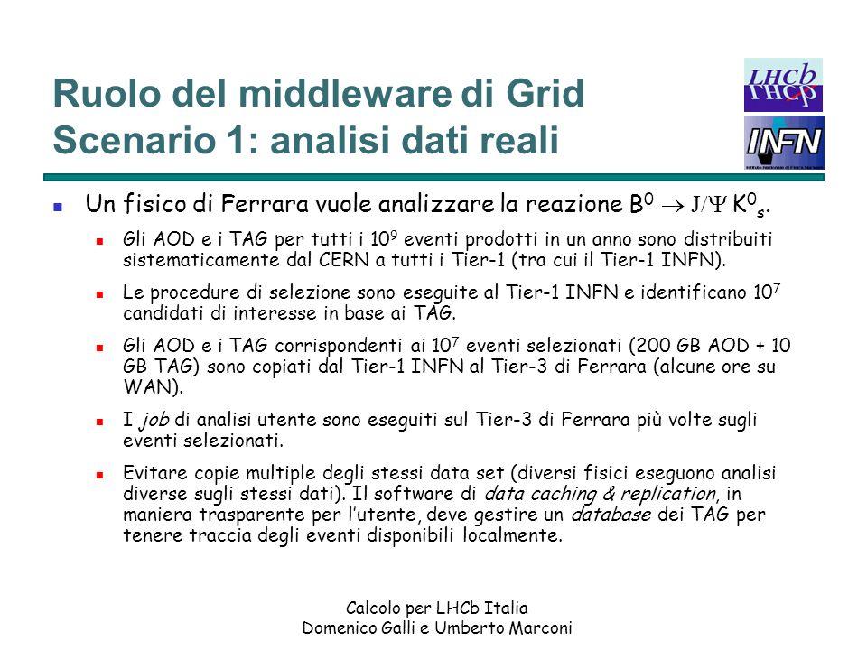 Ruolo del middleware di Grid Scenario 1: analisi dati reali