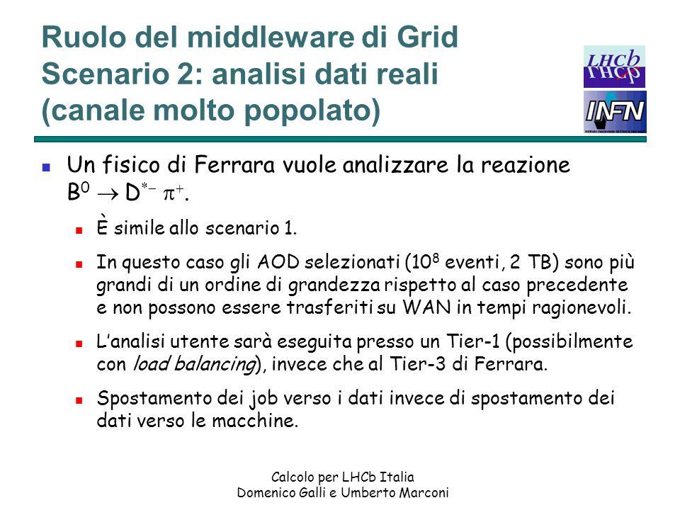 Ruolo del middleware di Grid Scenario 2: analisi dati reali (canale molto popolato)