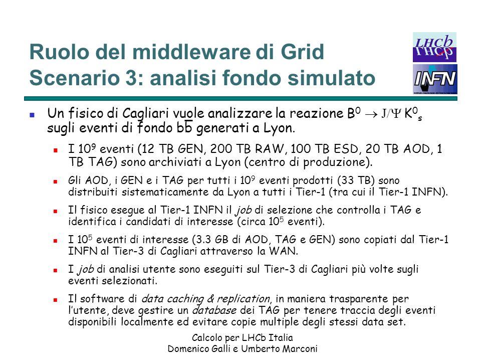 Ruolo del middleware di Grid Scenario 3: analisi fondo simulato