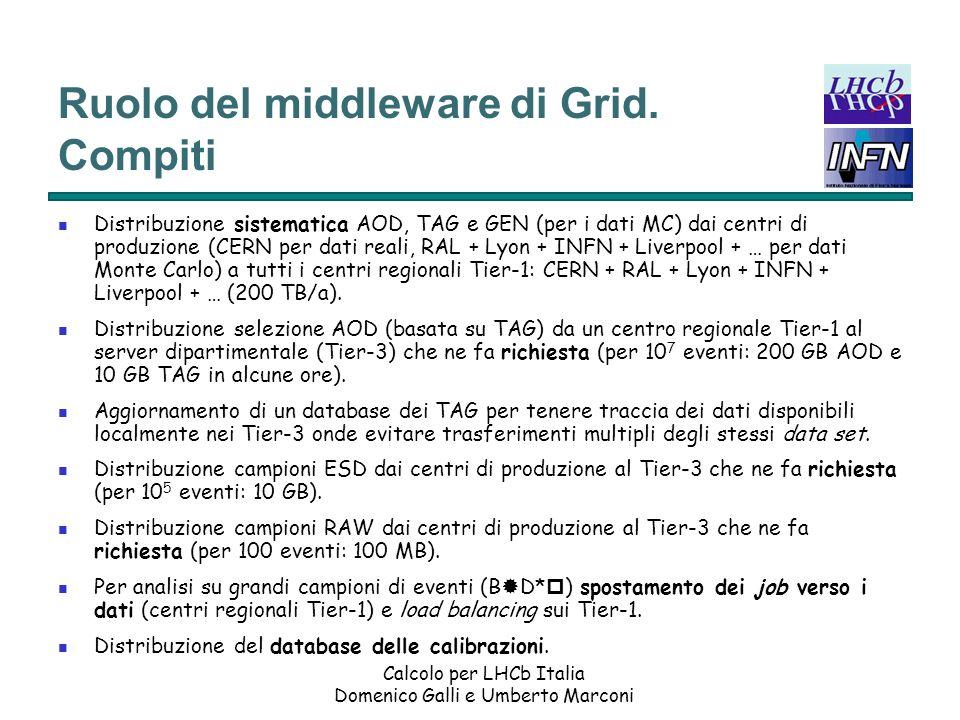 Ruolo del middleware di Grid. Compiti