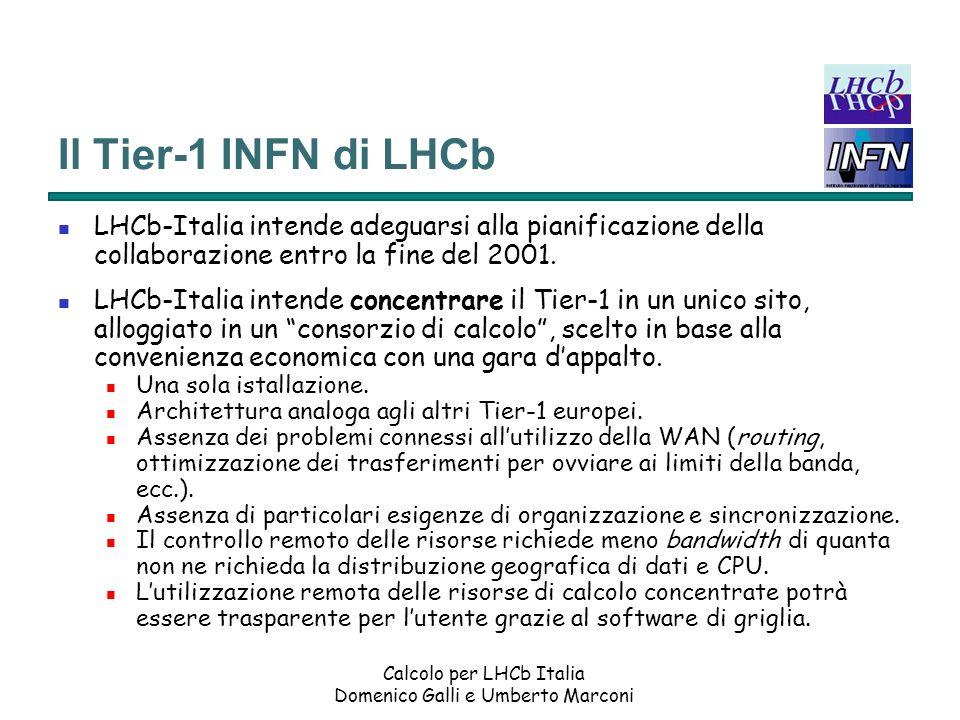 Il Tier-1 INFN di LHCb LHCb-Italia intende adeguarsi alla pianificazione della collaborazione entro la fine del 2001.