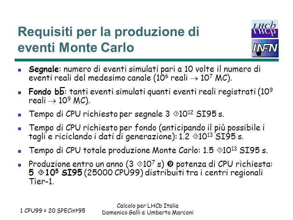 Requisiti per la produzione di eventi Monte Carlo