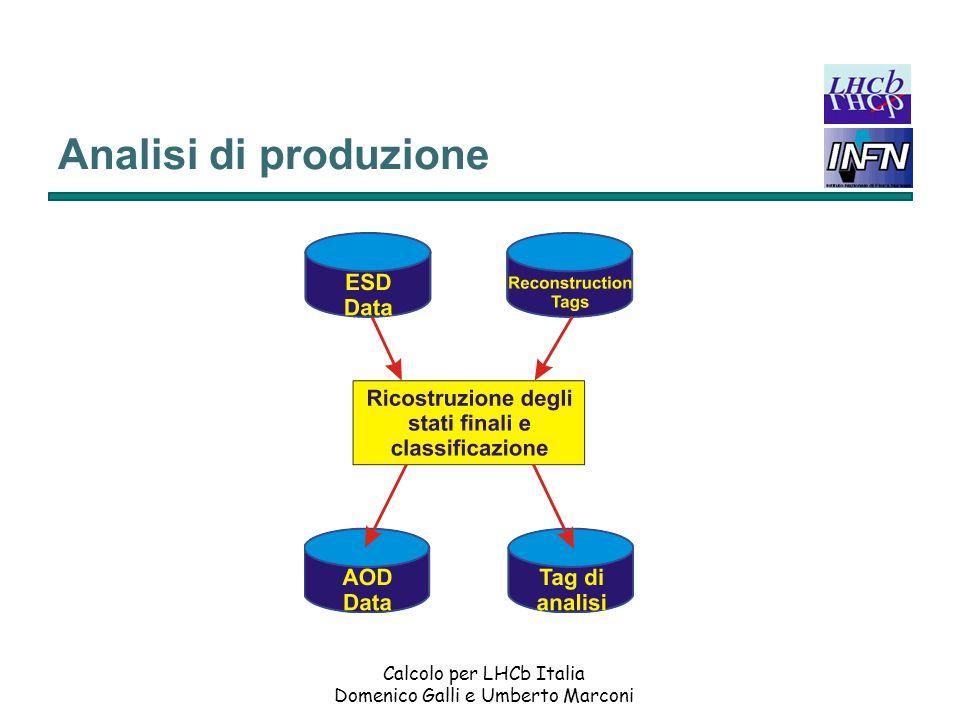 Analisi di produzione Calcolo per LHCb Italia