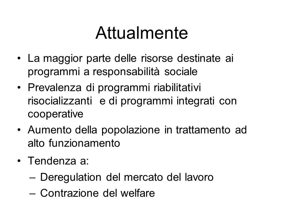 Attualmente La maggior parte delle risorse destinate ai programmi a responsabilità sociale.