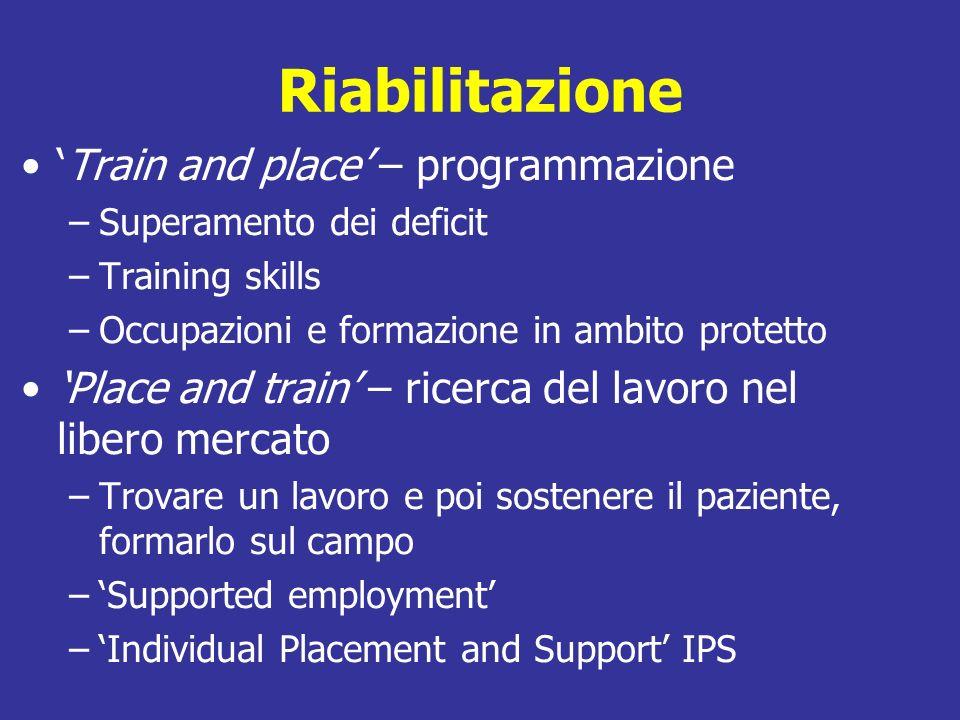 Riabilitazione 'Train and place' – programmazione