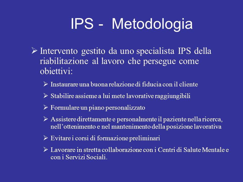 IPS - Metodologia Intervento gestito da uno specialista IPS della riabilitazione al lavoro che persegue come obiettivi:
