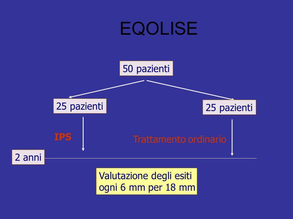 EQOLISE 50 pazienti 25 pazienti 25 pazienti IPS Trattamento ordinario