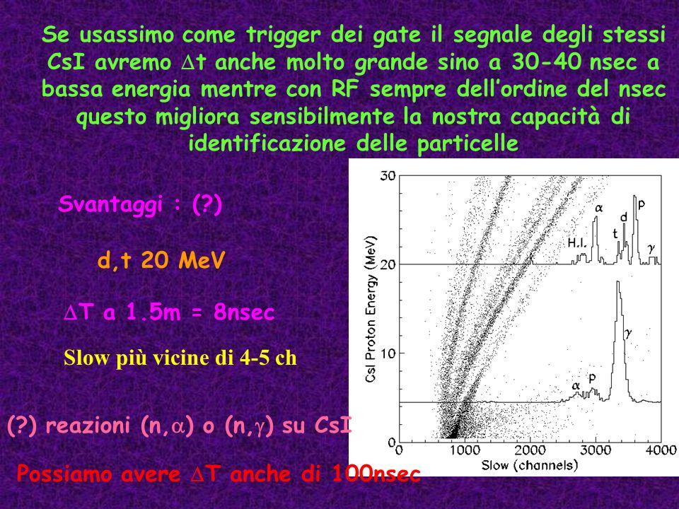 Se usassimo come trigger dei gate il segnale degli stessi CsI avremo Dt anche molto grande sino a 30-40 nsec a bassa energia mentre con RF sempre dell'ordine del nsec questo migliora sensibilmente la nostra capacità di identificazione delle particelle